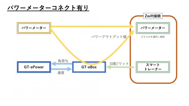 powerconnect_ari